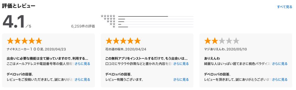 eazy(イージー)アプリの口コミTOP
